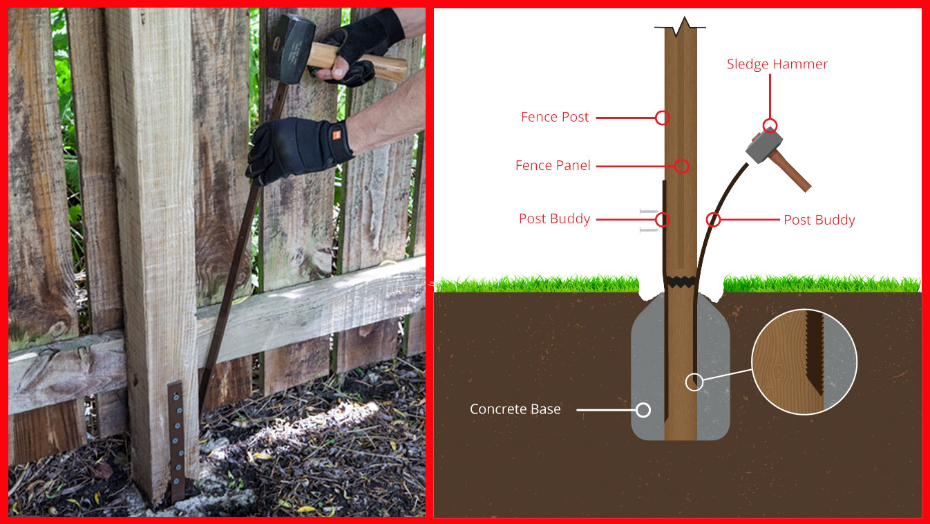 Fence Post Repair   Quick, Easy & Affordable   Post Buddy US